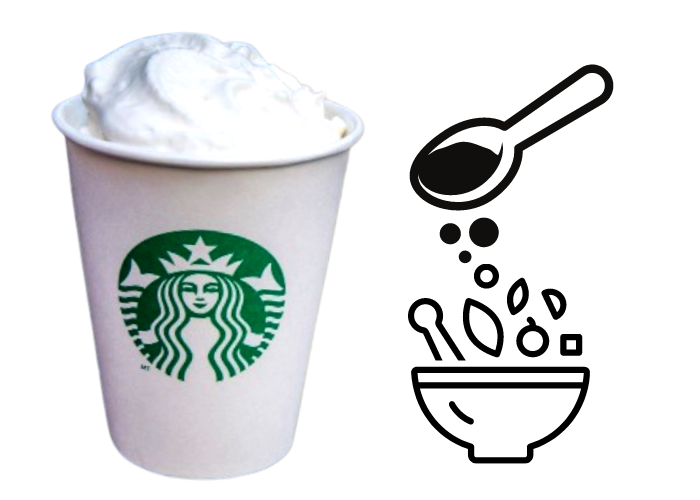 puppuccino ingredients image
